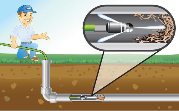 Устранение засоров, прочистка канализации и водостоков